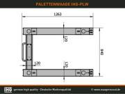 IHG-PLW-Schema