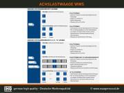 alw-da-wws-schema-wiegeloesungen
