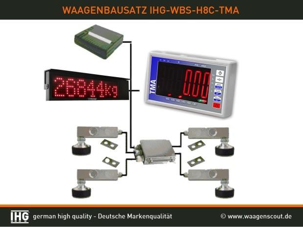 ihg-wbs-h8c-tma